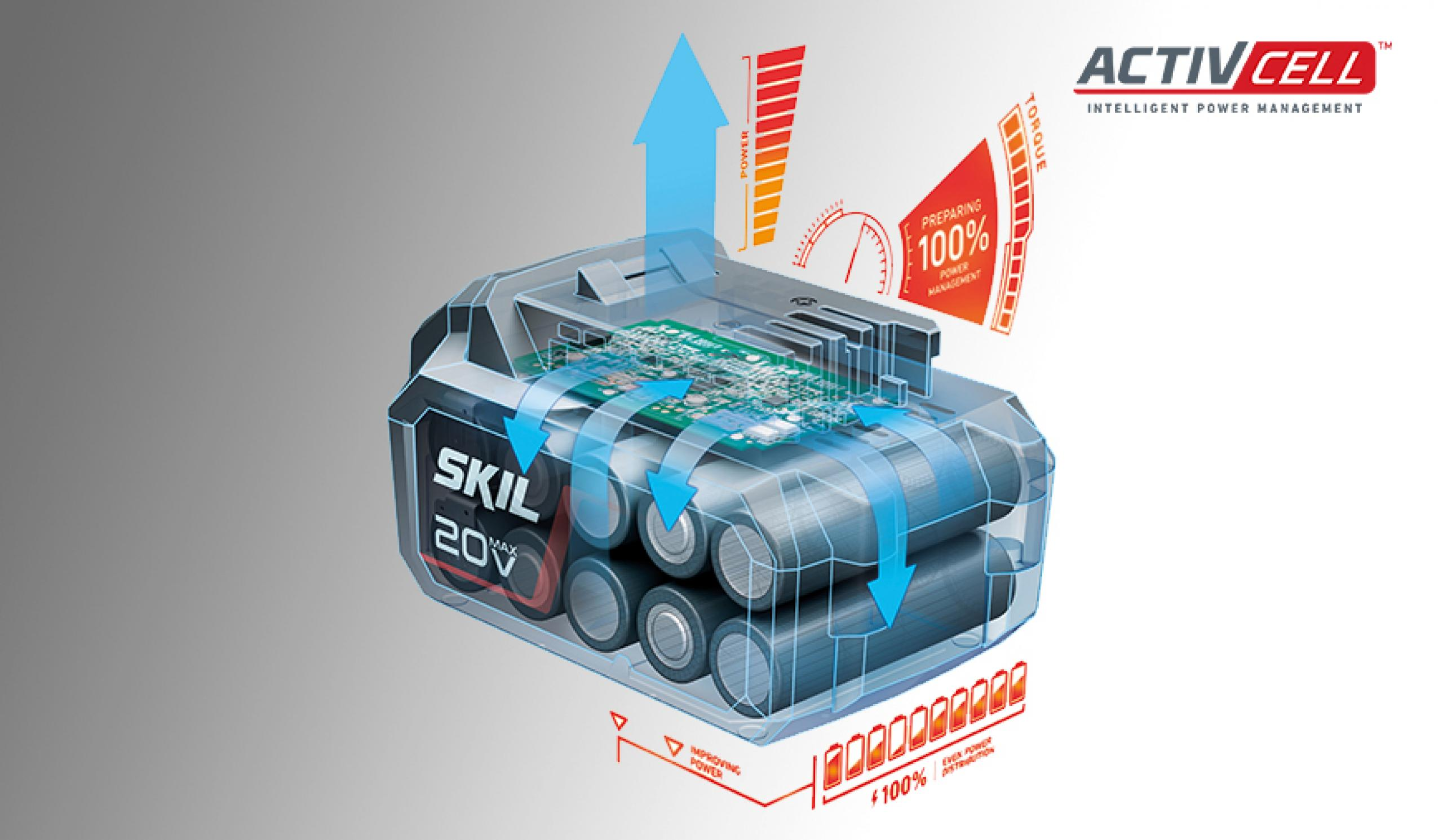 ActivCell™: Intelligent Power Management